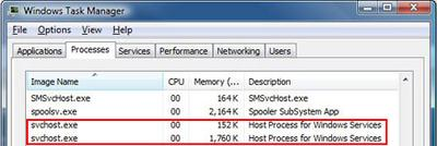 Task Manager Showing SVCHOST