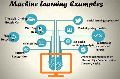 Artificial Intelligence and Machine Learning Examples