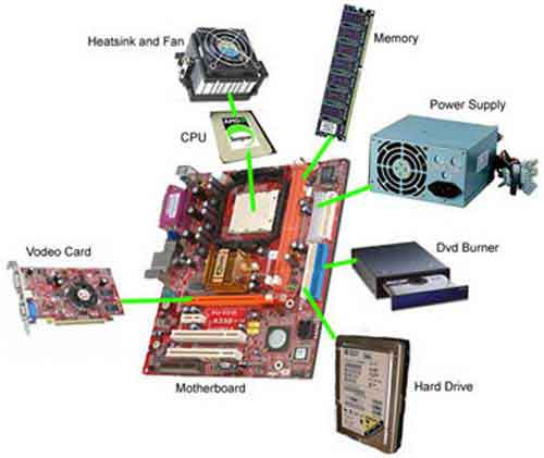 Hardware Components Inside of a Traditional Computer, but Present in Most Other Modern Devices