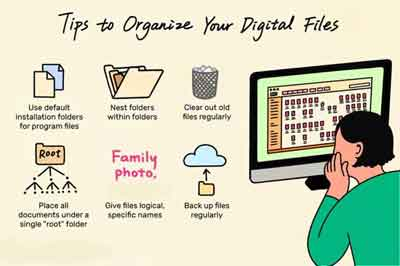 Tips To Organise Your Digital Files