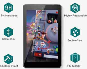 Gozopo Kindle Fire Tablet Screen Protector