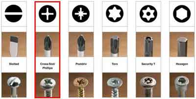 Screwdriver Types With Examples