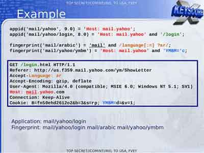 Screenshot of An NSA Presentation About Accessing Personal E-Mail Accounts