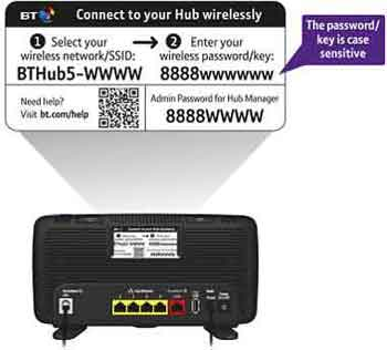 Wireless Network Name And Password Example