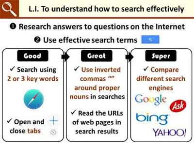 Effective Search Tips