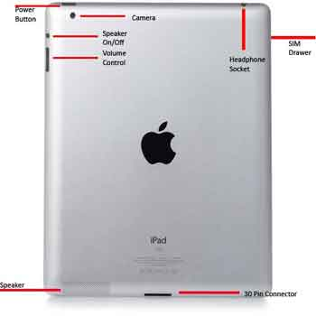apple ipad manual product user guide instruction u2022 rh testdpc co set up new ipad manually new ipad instruction manual