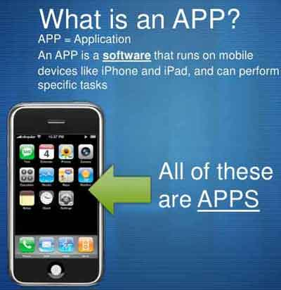What Is An App?