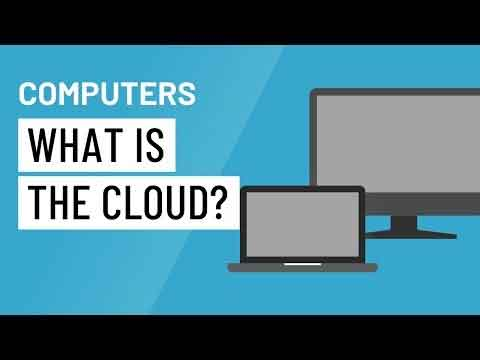 What Is The Cloud? Video